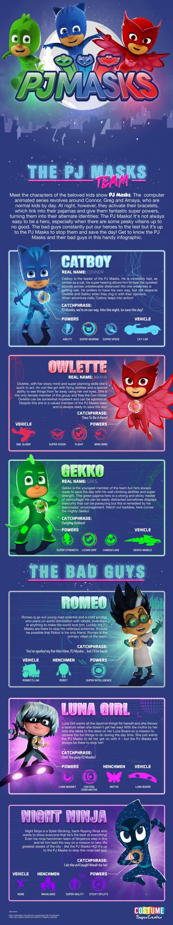 Meet-the-PJ-Masks-Infographic BLOG